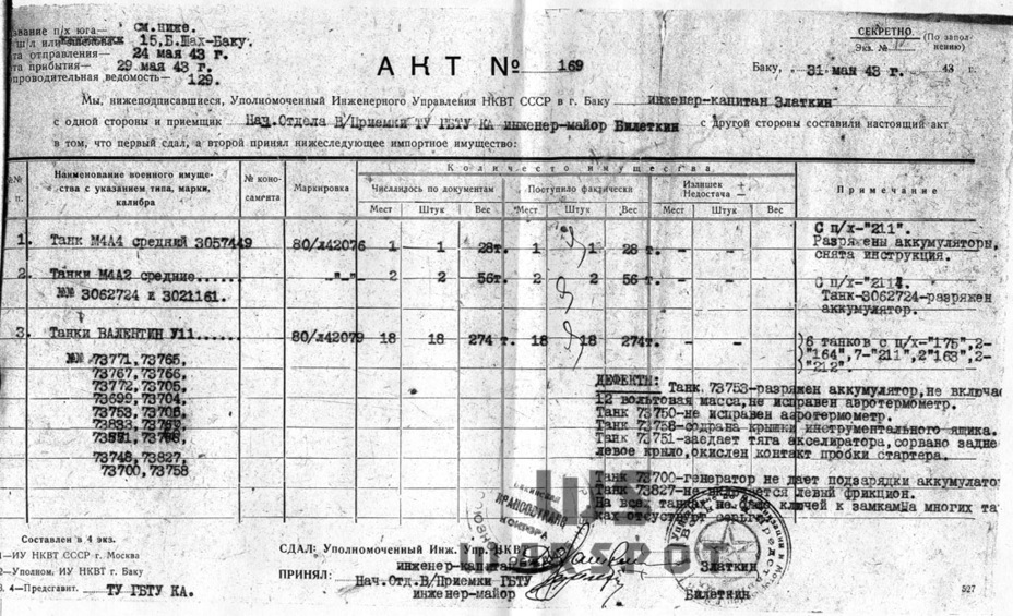 ​A shipping manifest for one of the two M4A4 tanks that arrived in the end of May of 1944 - A Tank for Allies | Warspot.net