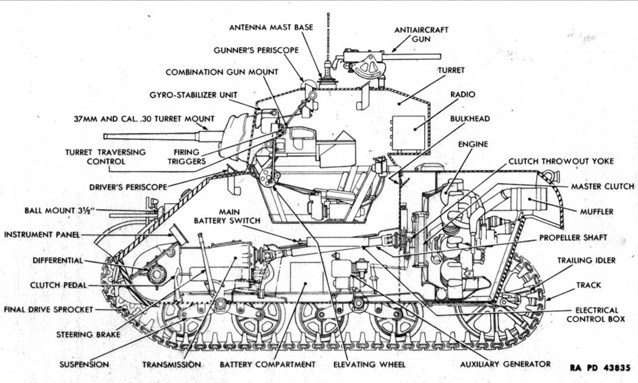 ​Cutaway diagram showing the tank's internals - Light Tank M3A3: American Emigrant | Warspot.net