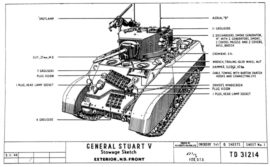 ​This diagram shows the equipment of the Stuart V. However, not all British tanks were equipped this way - Light Tank M3A3: American Emigrant | Warspot.net
