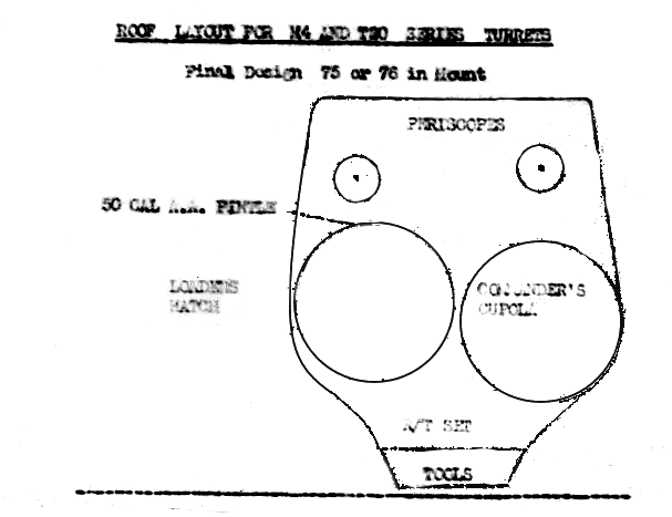 ​Diagram of the turret roof of T20 series tanks. Due to the identical turret ring diameter, the possibility of using new turrets on old hulls was considered even in the early stages of the project - The Longest Millimeter | Warspot.net