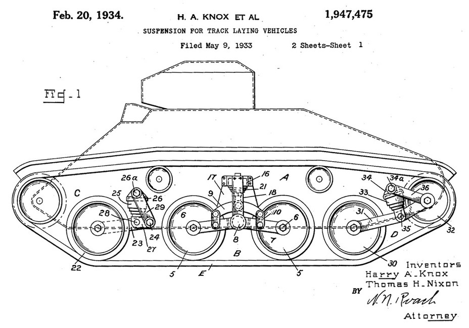 ​This illustration from the patent shows the initial design of the tank and its suspension - Combat Car M1: Armour for American Cavalry | Warspot.net