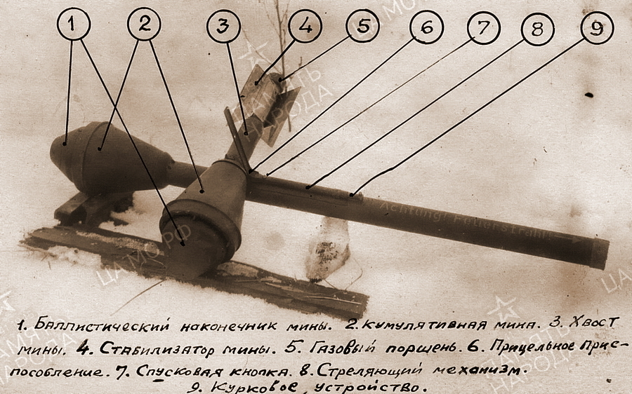 ​Part of instruction created on the frontline picturing a recovered Faustpatrone and its grenade with deployed fin stabilizer (The Central Archives of the Ministry of Defence of the Russian Federation) - «Panzerfäust almighty» | Warspot.net