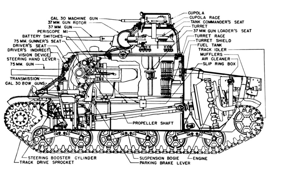 ​Cutaway diagram of the tank. As you can see, it's not that roomy on the inside - Medium Tank M3 | Warspot.net
