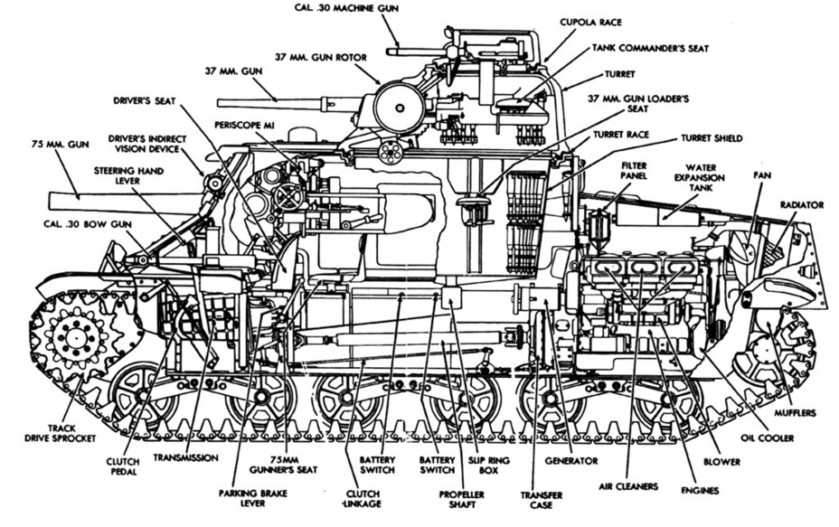 ​Cutaway of the Medium Tank M3A5. The biggest change was a new engine and different rear part of the hull - Medium Tank M3 | Warspot.net