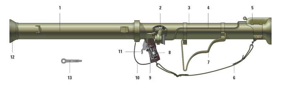 ​M20A1B1 RPG. 1 — front barrel half, 2 — collimator sight, 3 — rear barrel half, 4 — ignition mechanism wire, 5 — contact box, 6 — strap, 7 — shoulder stock, 8 — magneto, 9 — trigger mechanism, 10 — trigger guard, 11 — trigger, 12 — flash suppressor, 13 — universal wrench - Super Bazooka: Improved Antitank Fist | Warspot.net