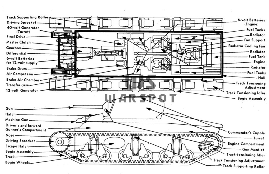 ​Layout of the AC I. Mobility requirements and a deficit of engines led to a triple engine configuration - The Australian Sentinel | Warspot.net