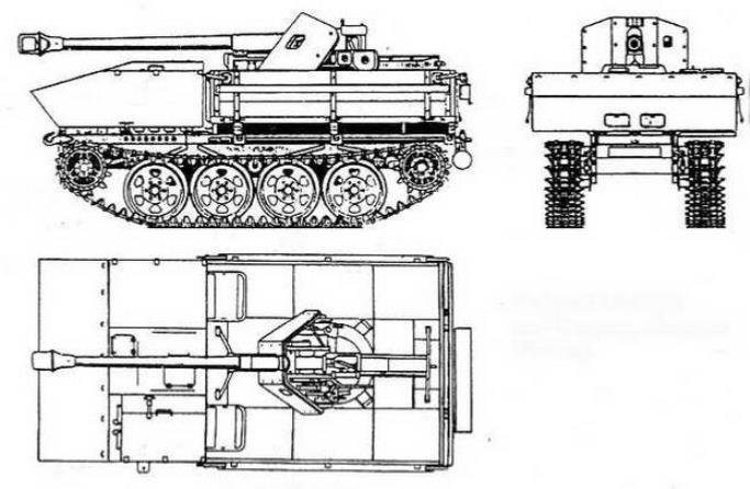 ​Dimensional drawings of the 7,5 cm Pak 40/4 auf RSO (Sf) - An Ersatz Tank Destroyer from an Ersatz Tractor | Warspot.net