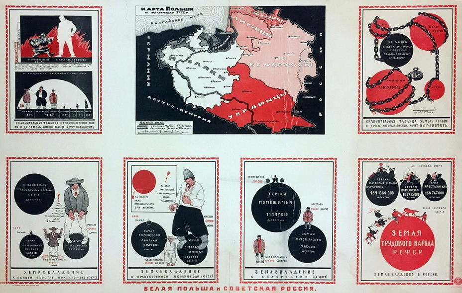 ​«White Poland and Soviet Russia». Soviet infographics showing the areas of disputed territories and the ethnic composition of their population, as well as a map of Poland within the borders of 1772 - Highlights for Warspot: War of the expectations that never came true | Warspot.net
